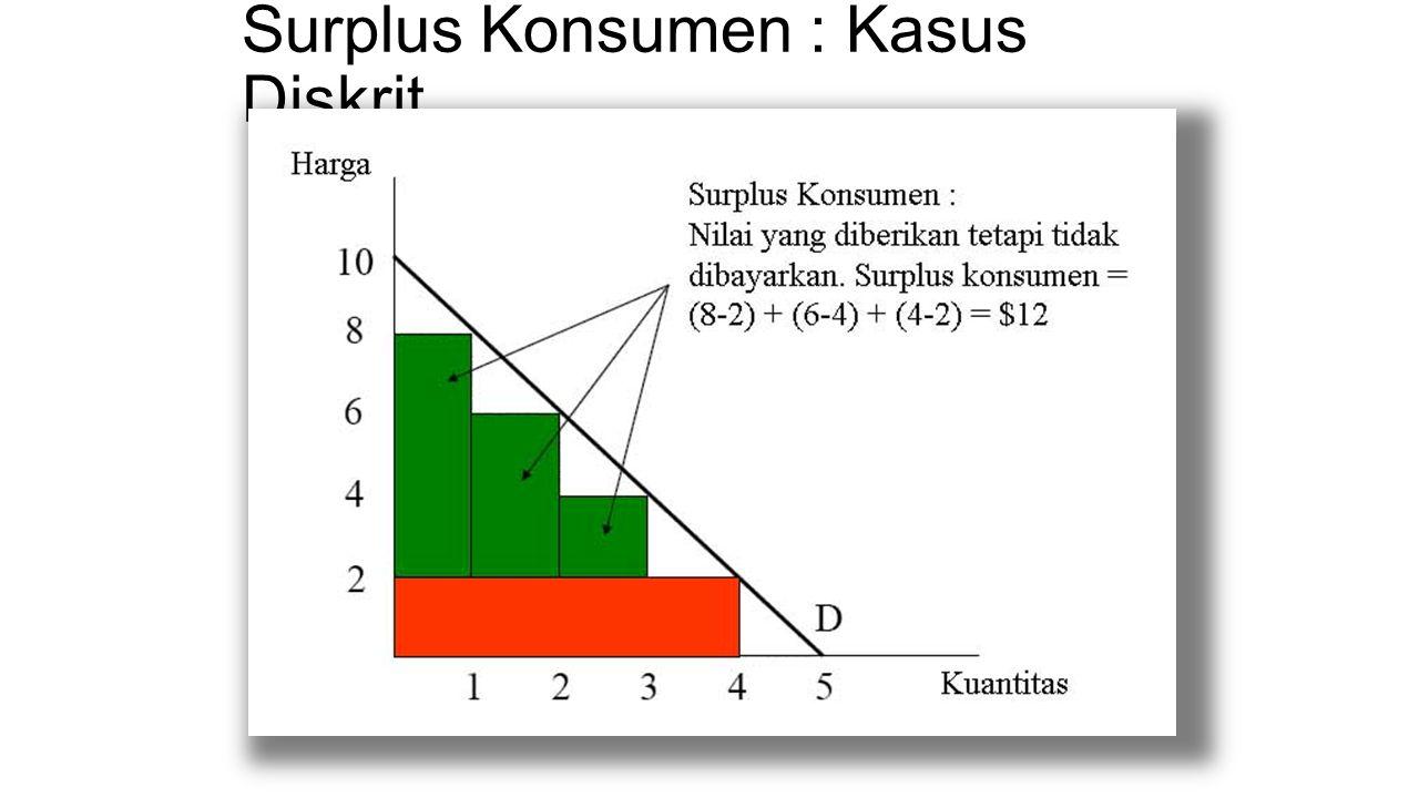 Surplus Konsumen : Kasus Diskrit