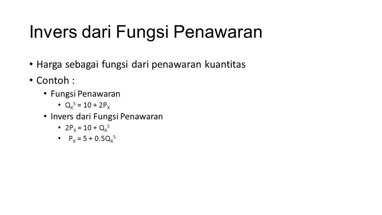 Invers dari Fungsi Penawaran Harga sebagai fungsi dari penawaran kuantitas Contoh : Fungsi Penawaran Q X S = 10 + 2P X Invers dari Fungsi Penawaran 2P X = 10 + Q X S P X = 5 + 0.5Q X S