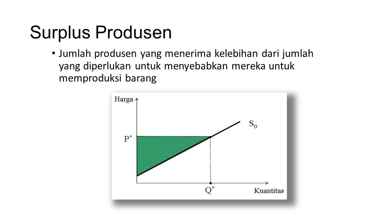 Surplus Produsen Jumlah produsen yang menerima kelebihan dari jumlah yang diperlukan untuk menyebabkan mereka untuk memproduksi barang