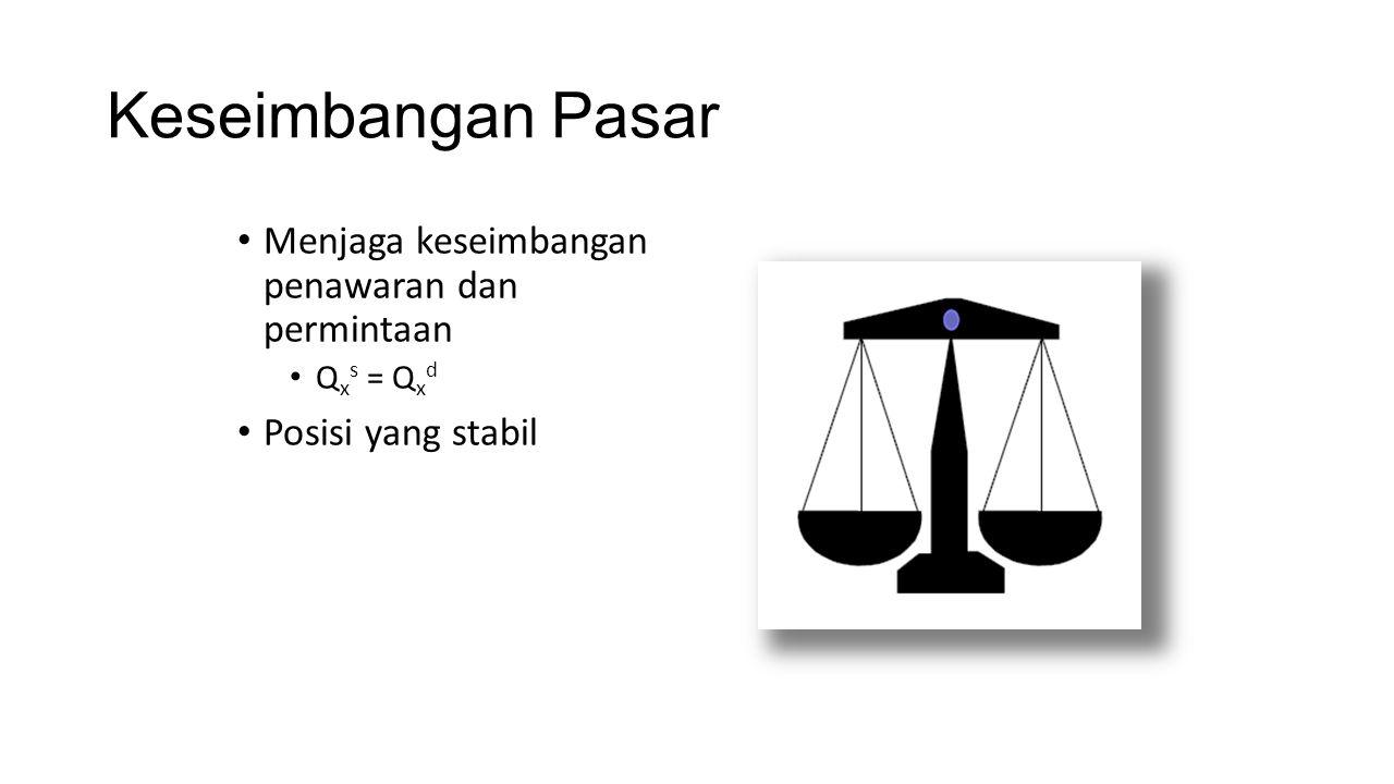 Keseimbangan Pasar Menjaga keseimbangan penawaran dan permintaan Q x s = Q x d Posisi yang stabil