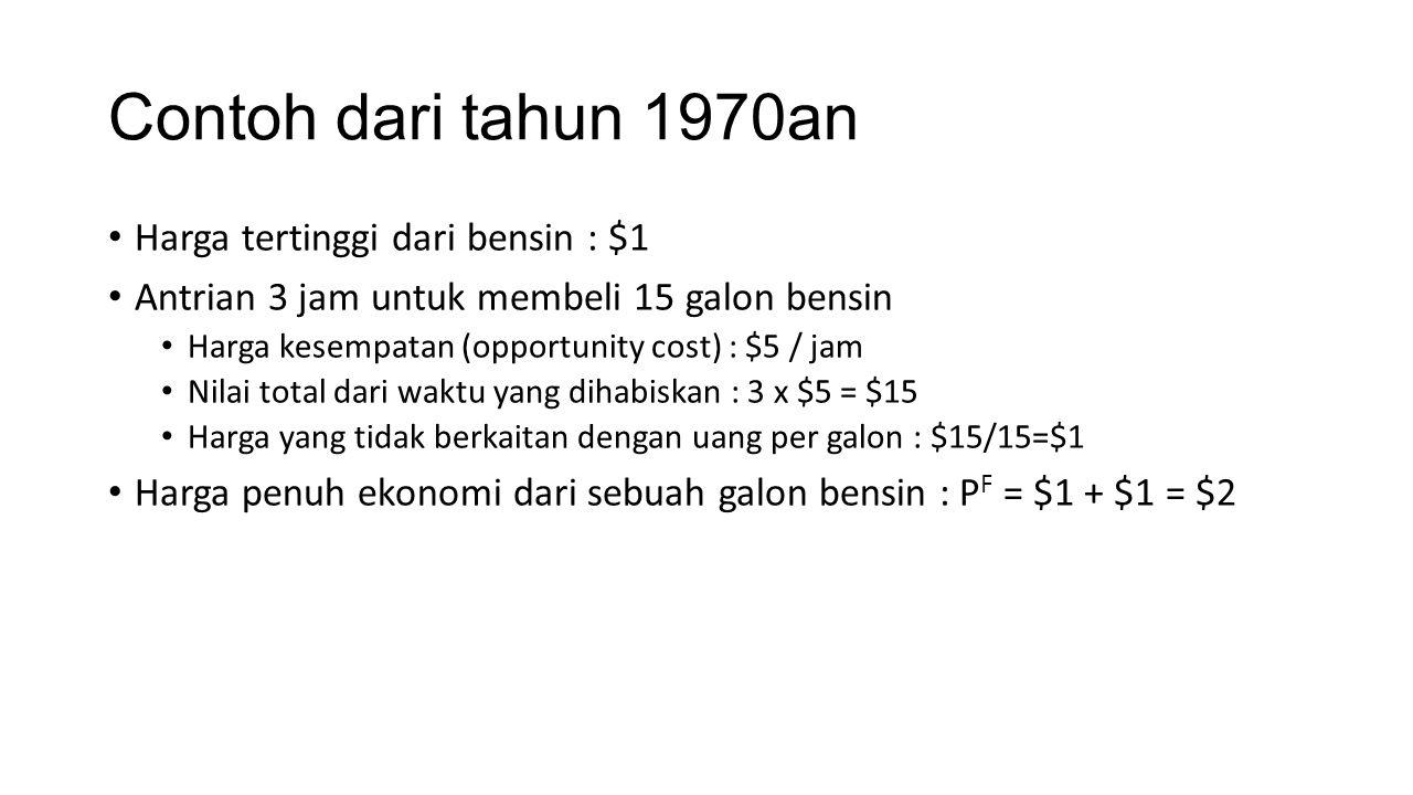 Contoh dari tahun 1970an Harga tertinggi dari bensin : $1 Antrian 3 jam untuk membeli 15 galon bensin Harga kesempatan (opportunity cost) : $5 / jam Nilai total dari waktu yang dihabiskan : 3 x $5 = $15 Harga yang tidak berkaitan dengan uang per galon : $15/15=$1 Harga penuh ekonomi dari sebuah galon bensin : P F = $1 + $1 = $2