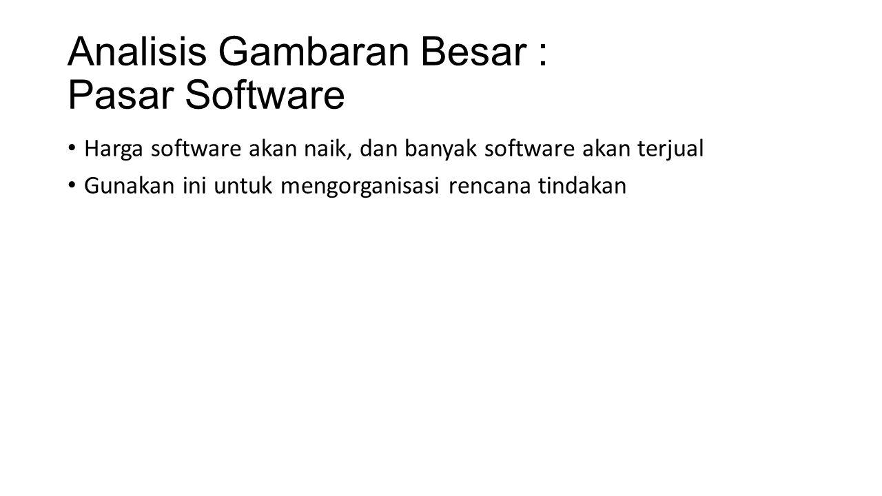 Analisis Gambaran Besar : Pasar Software Harga software akan naik, dan banyak software akan terjual Gunakan ini untuk mengorganisasi rencana tindakan