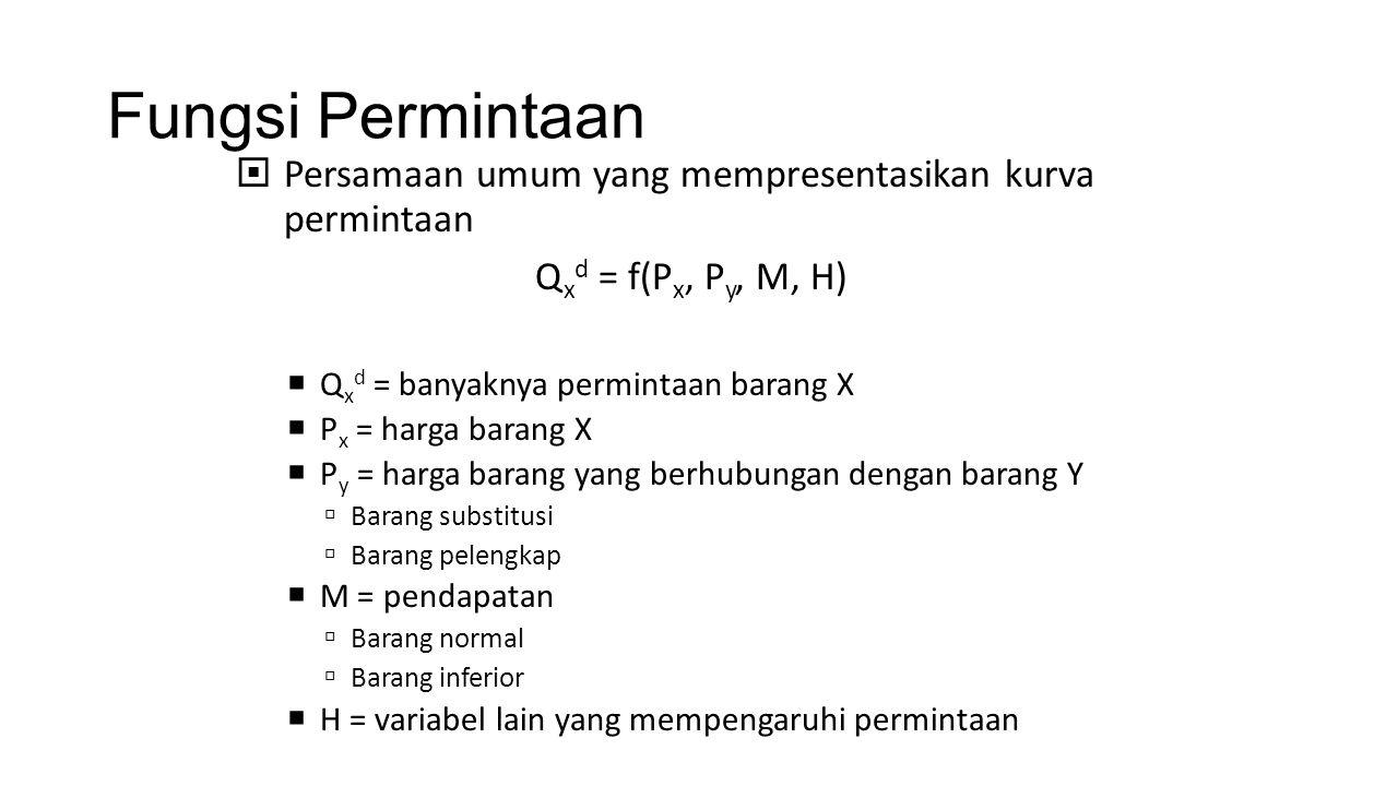 Fungsi Permintaan  Persamaan umum yang mempresentasikan kurva permintaan Q x d = f(P x, P y, M, H)  Q x d = banyaknya permintaan barang X  P x = harga barang X  P y = harga barang yang berhubungan dengan barang Y  Barang substitusi  Barang pelengkap  M = pendapatan  Barang normal  Barang inferior  H = variabel lain yang mempengaruhi permintaan