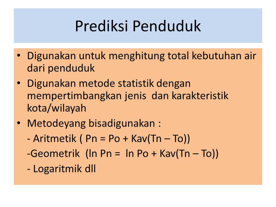 Prediksi Penduduk Digunakan untuk menghitung total kebutuhan air dari penduduk Digunakan metode statistik dengan mempertimbangkan jenis dan karakteris