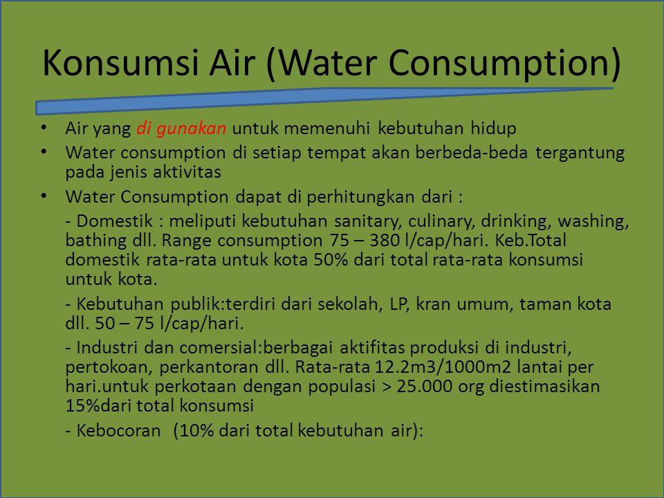 Konsumsi Air (Water Consumption) Air yang di gunakan untuk memenuhi kebutuhan hidup Water consumption di setiap tempat akan berbeda-beda tergantung pa