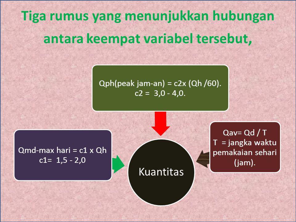 Tiga rumus yang menunjukkan hubungan antara keempat variabel tersebut, Kuantitas Qph(peak jam-an) = c2x (Qh /60). c2 = 3,0 - 4,0. Qmd-max hari = c1 x
