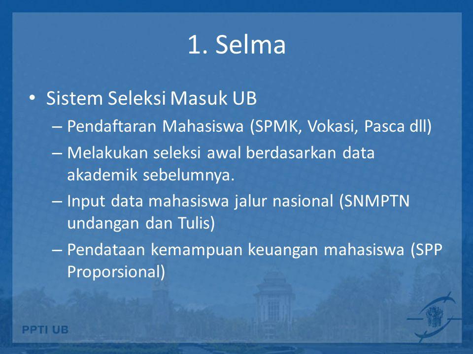 1. Selma Sistem Seleksi Masuk UB – Pendaftaran Mahasiswa (SPMK, Vokasi, Pasca dll) – Melakukan seleksi awal berdasarkan data akademik sebelumnya. – In