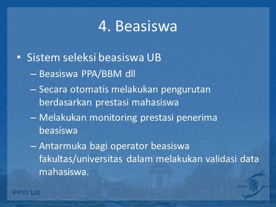 4. Beasiswa Sistem seleksi beasiswa UB – Beasiswa PPA/BBM dll – Secara otomatis melakukan pengurutan berdasarkan prestasi mahasiswa – Melakukan monito