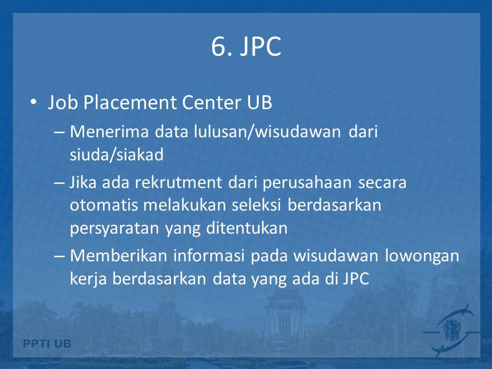 6. JPC Job Placement Center UB – Menerima data lulusan/wisudawan dari siuda/siakad – Jika ada rekrutment dari perusahaan secara otomatis melakukan sel