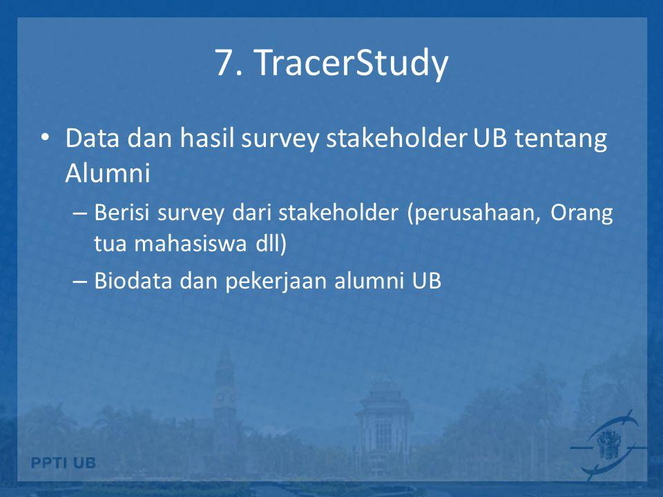 7. TracerStudy Data dan hasil survey stakeholder UB tentang Alumni – Berisi survey dari stakeholder (perusahaan, Orang tua mahasiswa dll) – Biodata da