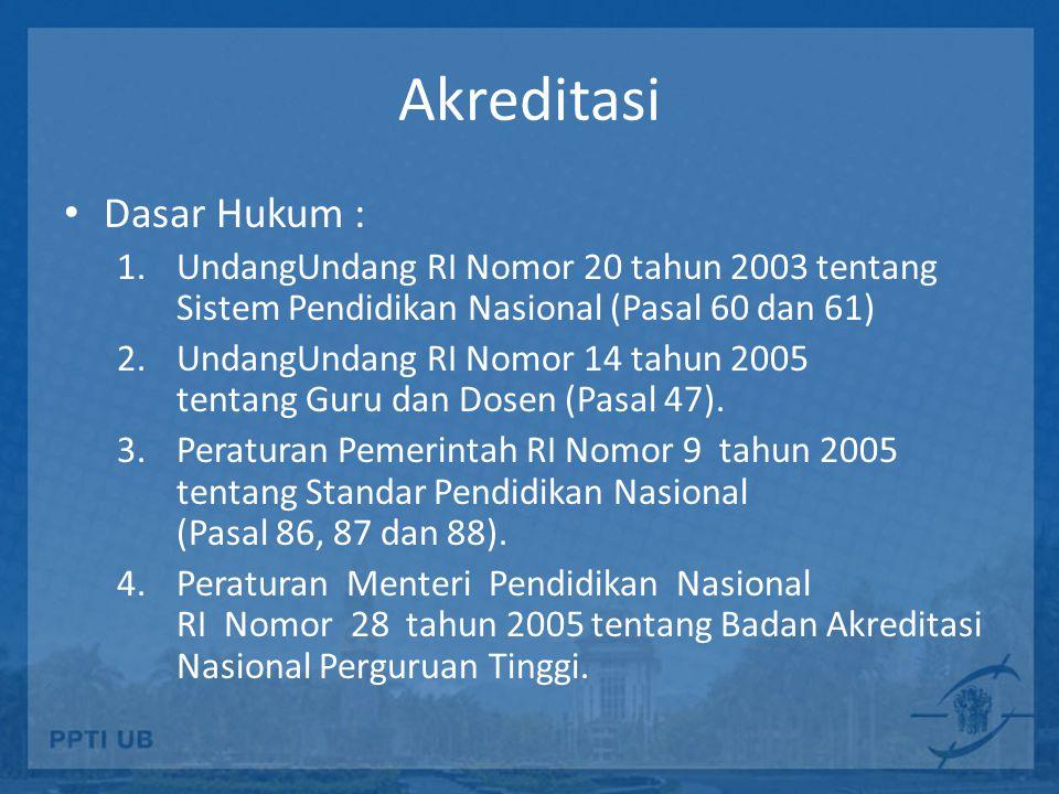 Akreditasi Dasar Hukum : 1.UndangUndang RI Nomor 20 tahun 2003 tentang Sistem Pendidikan Nasional (Pasal 60 dan 61) 2.UndangUndang RI Nomor 14 tahun 2005 tentang Guru dan Dosen (Pasal 47).