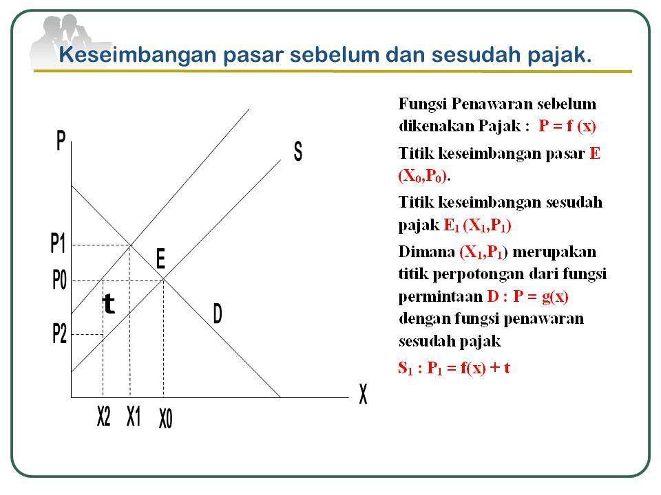 Latihan Soal : 1.Diketahui fungsi permintaan suatu barang adalah dan fungsi penawaran barang tersebut p = 4 + 2x, dimana x adalah variabel kuantitas dan p adalah variabel harga dari barang tersebut.