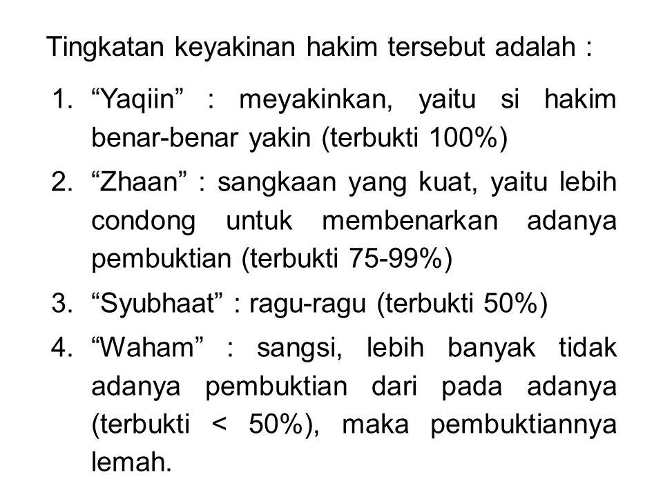 """Tingkatan keyakinan hakim tersebut adalah : 1.""""Yaqiin"""" : meyakinkan, yaitu si hakim benar-benar yakin (terbukti 100%) 2.""""Zhaan"""" : sangkaan yang kuat,"""