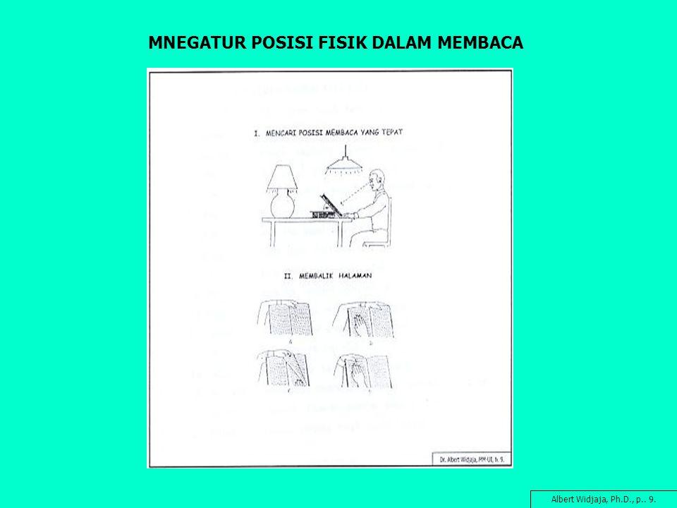 MNEGATUR POSISI FISIK DALAM MEMBACA Albert Widjaja, Ph.D., p.. 9.