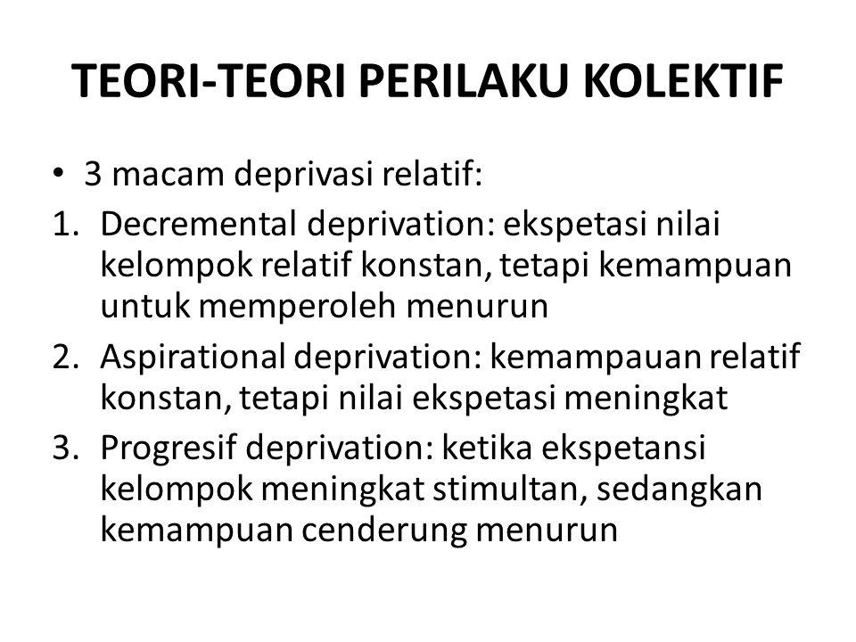 TEORI-TEORI PERILAKU KOLEKTIF 3 macam deprivasi relatif: 1.Decremental deprivation: ekspetasi nilai kelompok relatif konstan, tetapi kemampuan untuk m