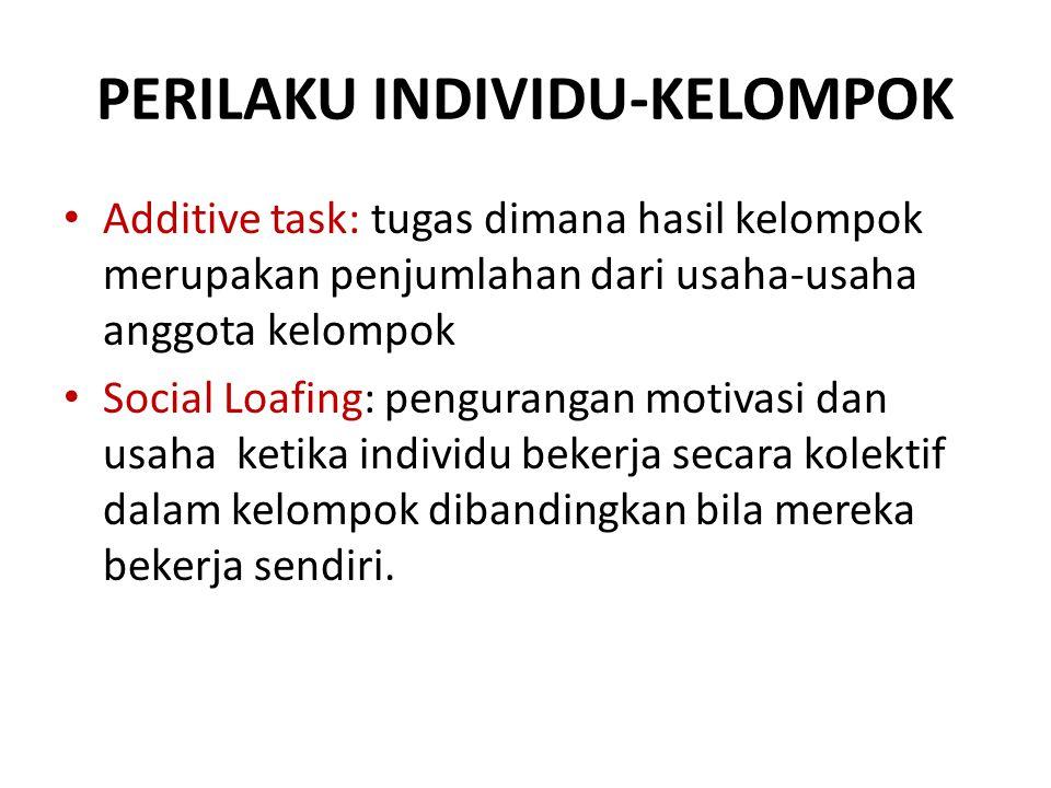 PERILAKU INDIVIDU-KELOMPOK Additive task: tugas dimana hasil kelompok merupakan penjumlahan dari usaha-usaha anggota kelompok Social Loafing: penguran