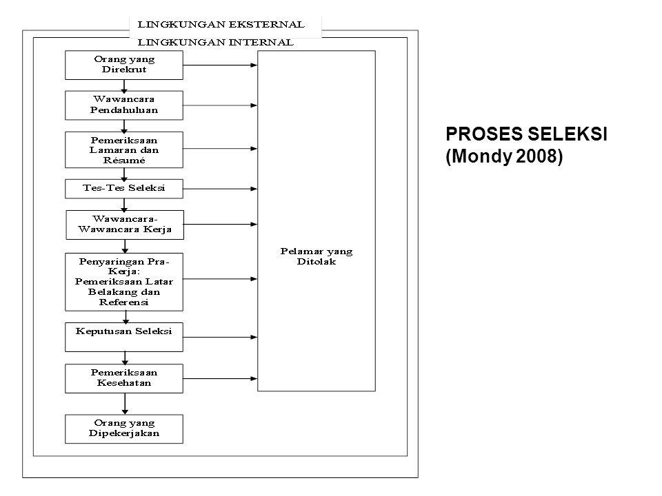 PROSES SELEKSI (Mondy 2008)
