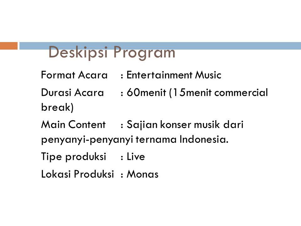 Deskipsi Program Format Acara: Entertainment Music Durasi Acara: 60menit (15menit commercial break) Main Content: Sajian konser musik dari penyanyi-penyanyi ternama Indonesia.