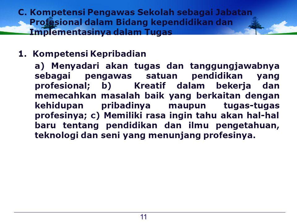 C. Kompetensi Pengawas Sekolah sebagai Jabatan Profesional dalam Bidang kependidikan dan Implementasinya dalam Tugas 1. Kompetensi Kepribadian a) Meny