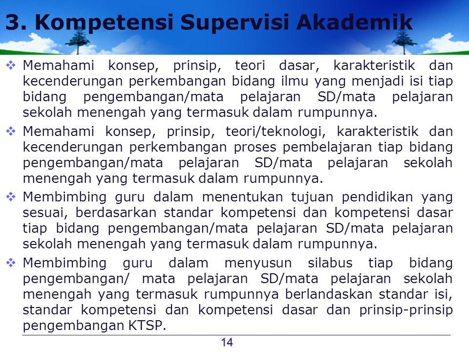 3. Kompetensi Supervisi Akademik  Memahami konsep, prinsip, teori dasar, karakteristik dan kecenderungan perkembangan bidang ilmu yang menjadi isi ti