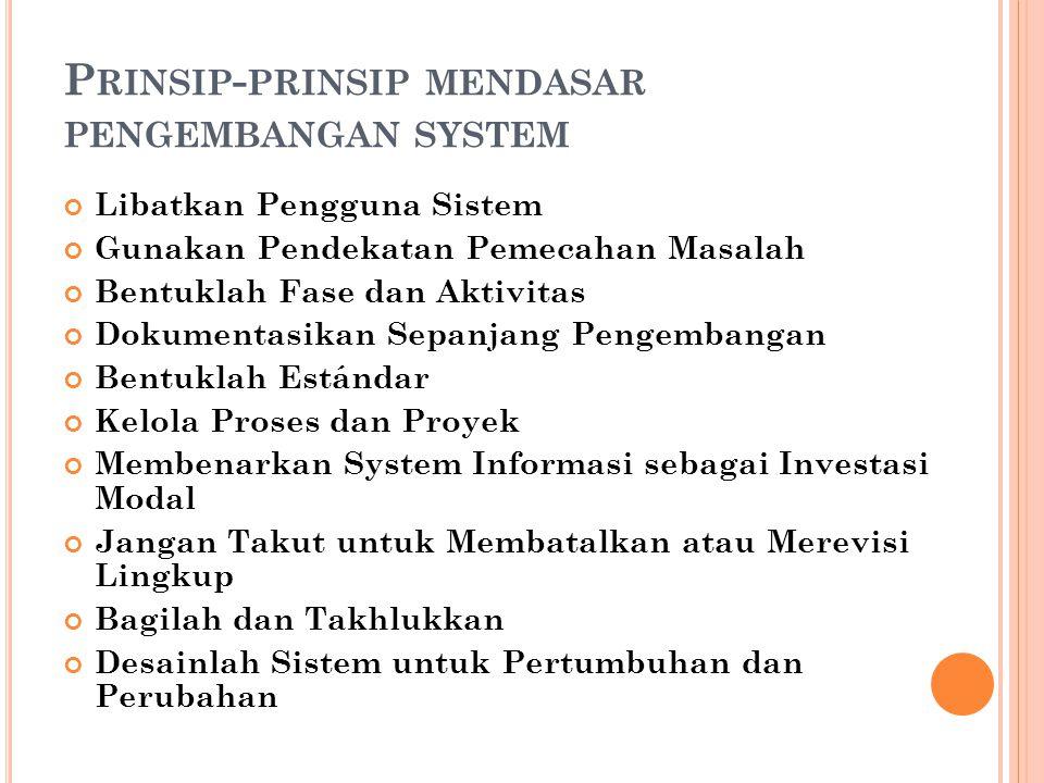 P RINSIP - PRINSIP MENDASAR PENGEMBANGAN SYSTEM Libatkan Pengguna Sistem Gunakan Pendekatan Pemecahan Masalah Bentuklah Fase dan Aktivitas Dokumentasi