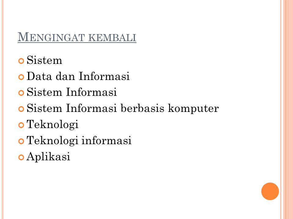 M ENGINGAT KEMBALI Sistem Data dan Informasi Sistem Informasi Sistem Informasi berbasis komputer Teknologi Teknologi informasi Aplikasi