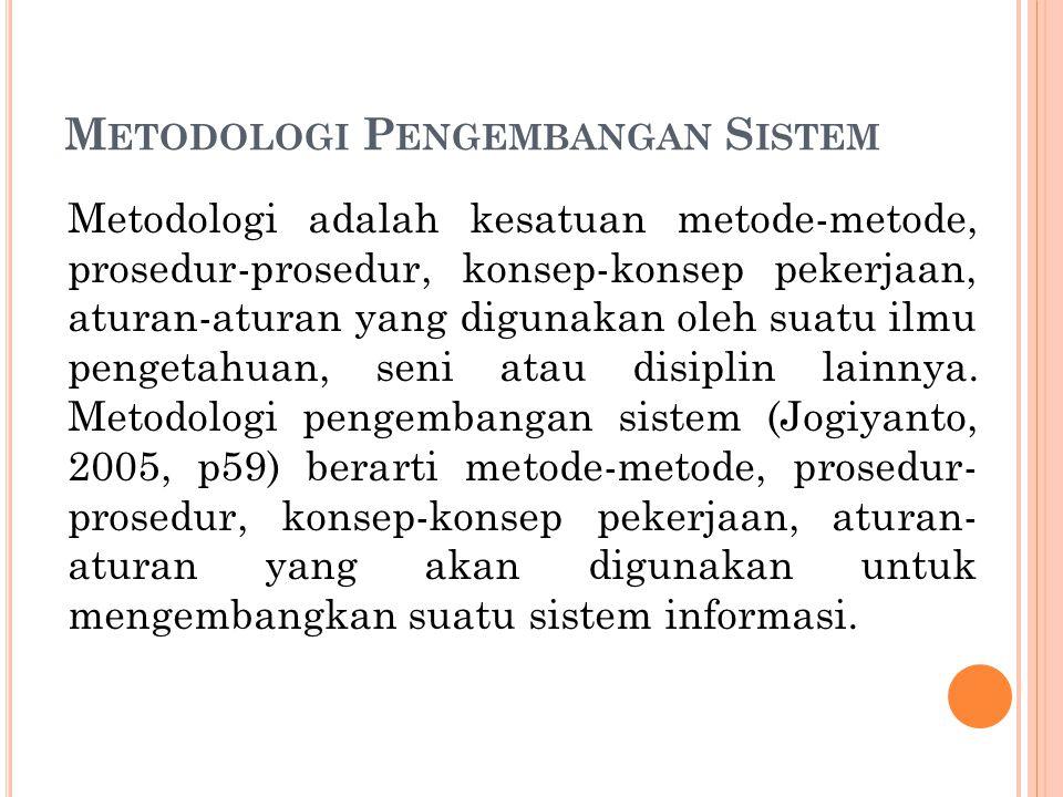 M ETODOLOGI P ENGEMBANGAN S ISTEM Metodologi adalah kesatuan metode-metode, prosedur-prosedur, konsep-konsep pekerjaan, aturan-aturan yang digunakan o