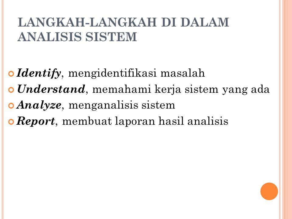 LANGKAH-LANGKAH DI DALAM ANALISIS SISTEM Identify, mengidentifikasi masalah Understand, memahami kerja sistem yang ada Analyze, menganalisis sistem Re
