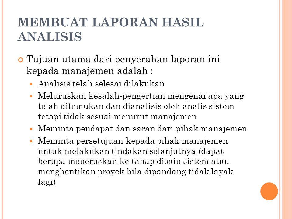 MEMBUAT LAPORAN HASIL ANALISIS Tujuan utama dari penyerahan laporan ini kepada manajemen adalah : Analisis telah selesai dilakukan Meluruskan kesalah-