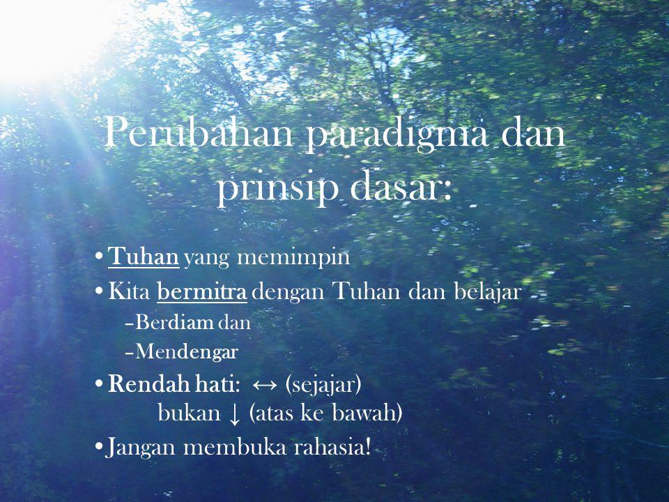 Perubahan paradigma dan prinsip dasar: Tuhan yang memimpin Kita bermitra dengan Tuhan dan belajar –Berdiam dan –Mendengar Rendah hati: ↔ (sejajar) buk