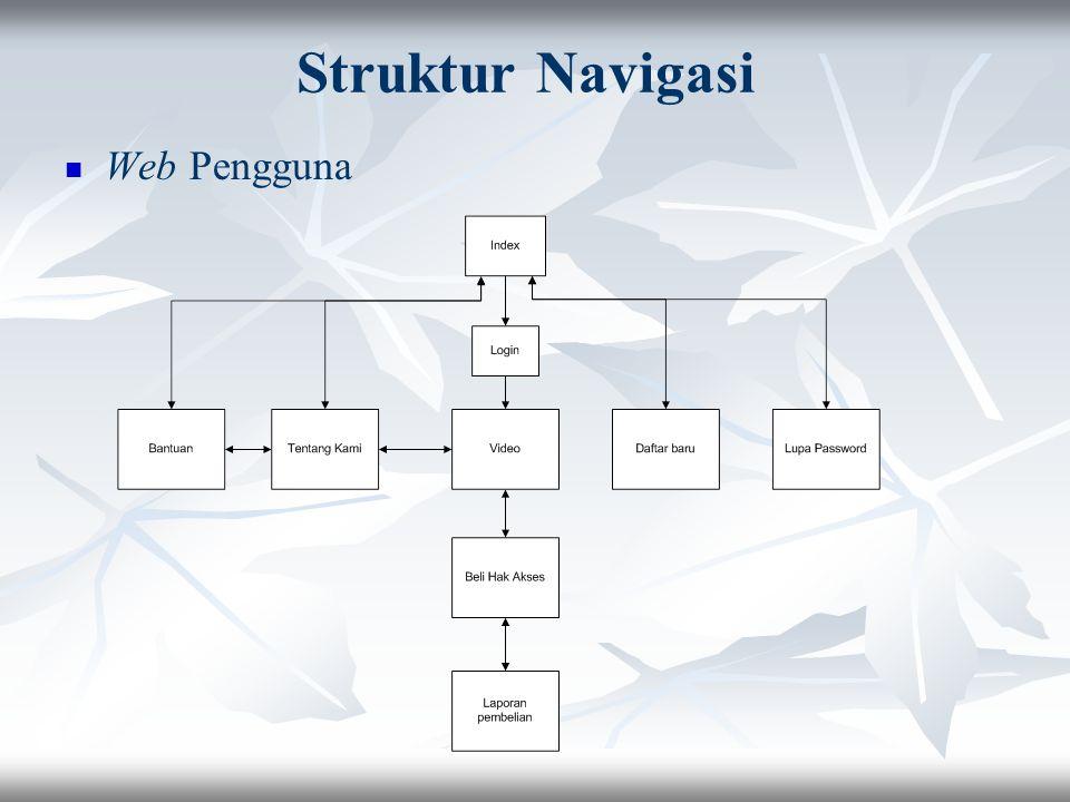 Struktur Navigasi Web Pengguna