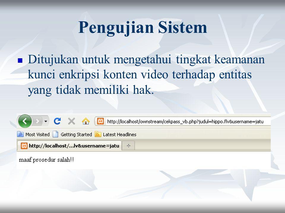 Database FieldTypeKeterangan vidInt(5)Nomor id video uidInt(4)Nomor id pengguna Tabel akses
