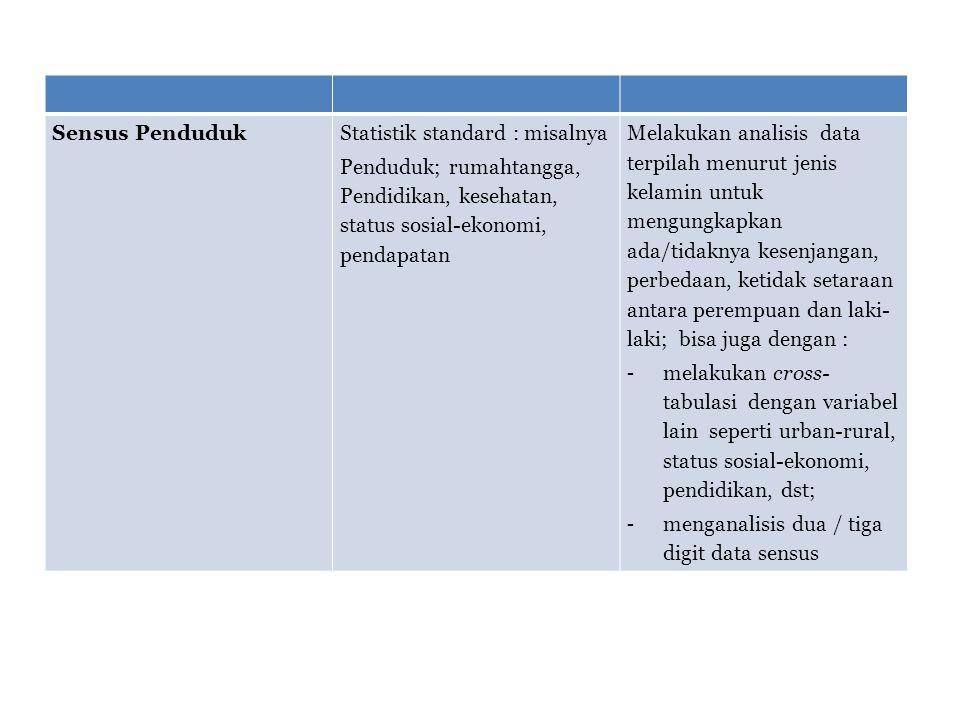 Sensus PendudukStatistik standard : misalnya Penduduk; rumahtangga, Pendidikan, kesehatan, status sosial-ekonomi, pendapatan Melakukan analisis data t