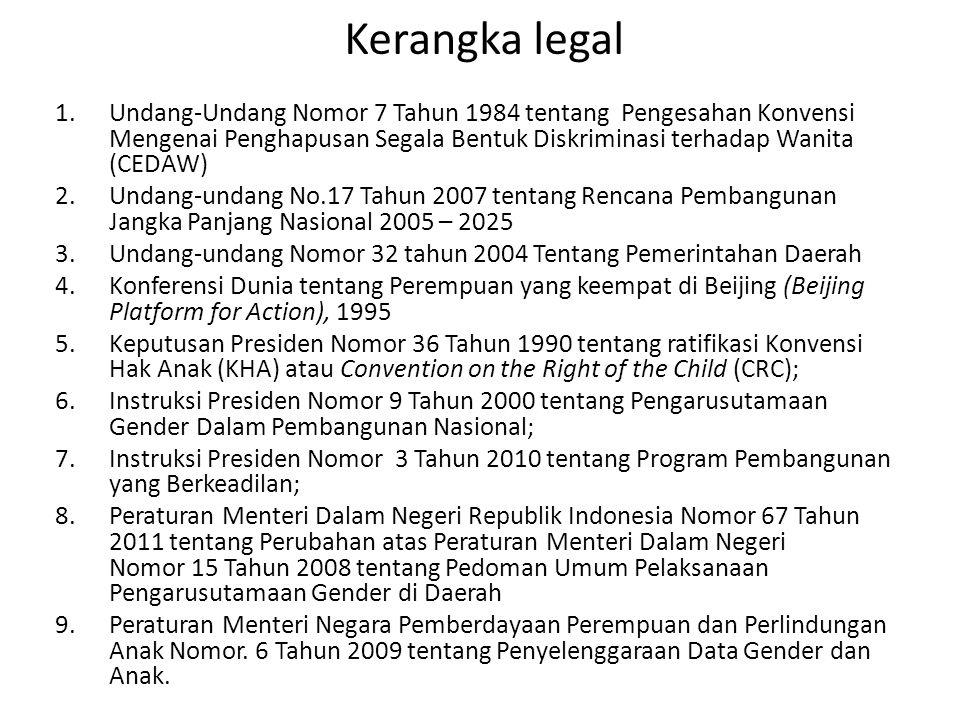Kerangka legal 1.Undang-Undang Nomor 7 Tahun 1984 tentang Pengesahan Konvensi Mengenai Penghapusan Segala Bentuk Diskriminasi terhadap Wanita (CEDAW)