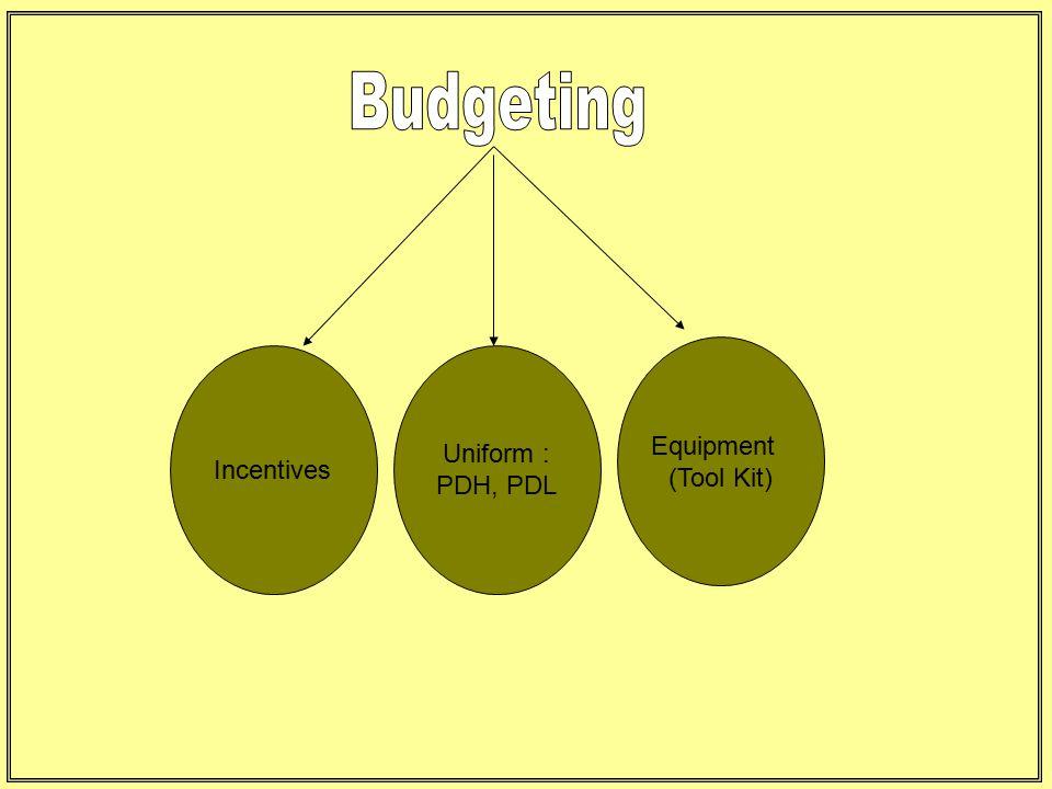 Incentives Uniform : PDH, PDL Equipment (Tool Kit)