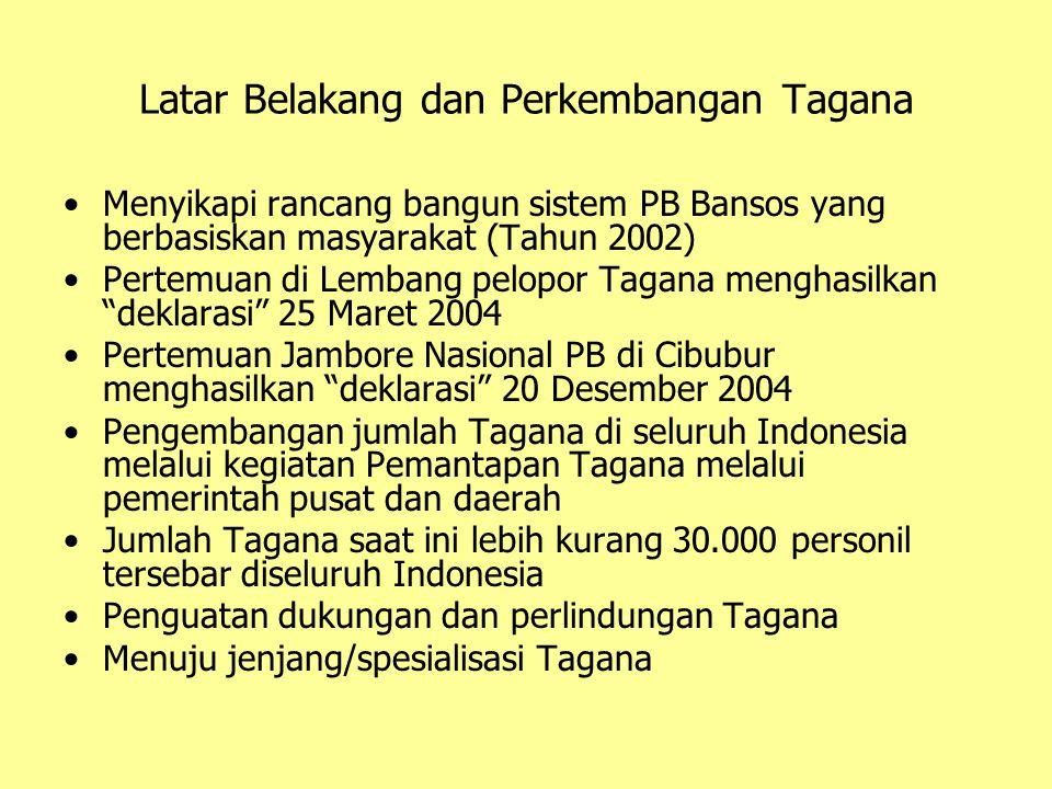 Latar Belakang dan Perkembangan Tagana Menyikapi rancang bangun sistem PB Bansos yang berbasiskan masyarakat (Tahun 2002) Pertemuan di Lembang pelopor