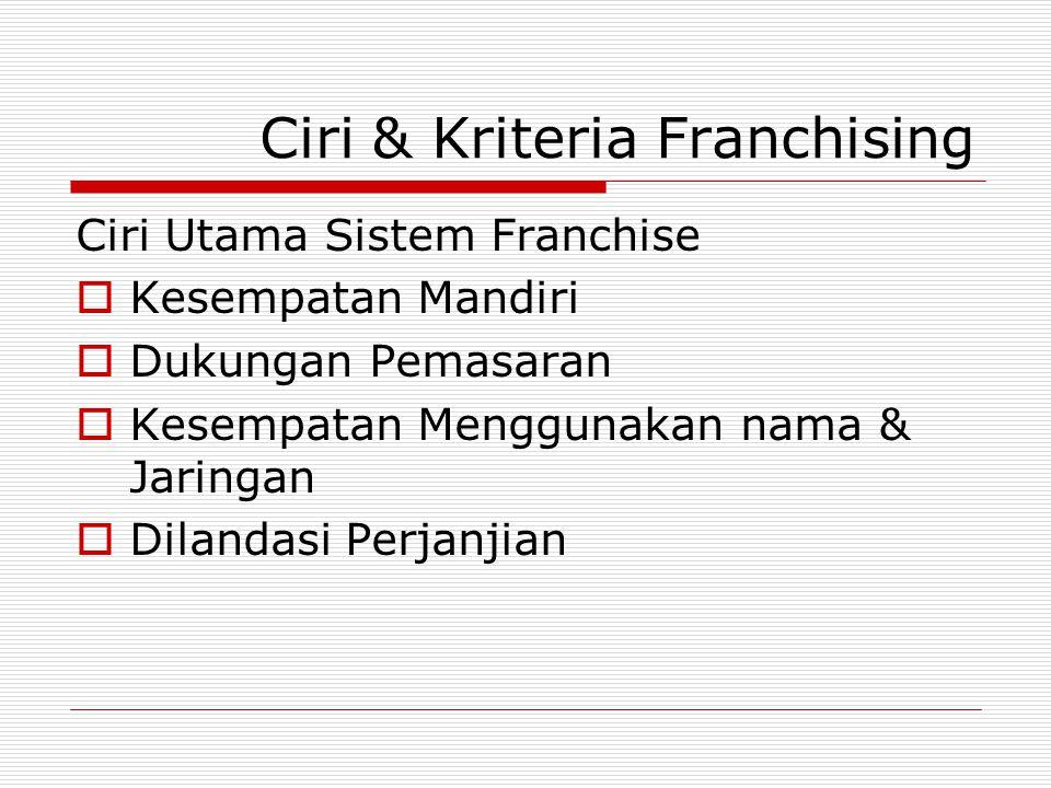 Ciri & Kriteria Franchising Ciri Utama Sistem Franchise  Kesempatan Mandiri  Dukungan Pemasaran  Kesempatan Menggunakan nama & Jaringan  Dilandasi