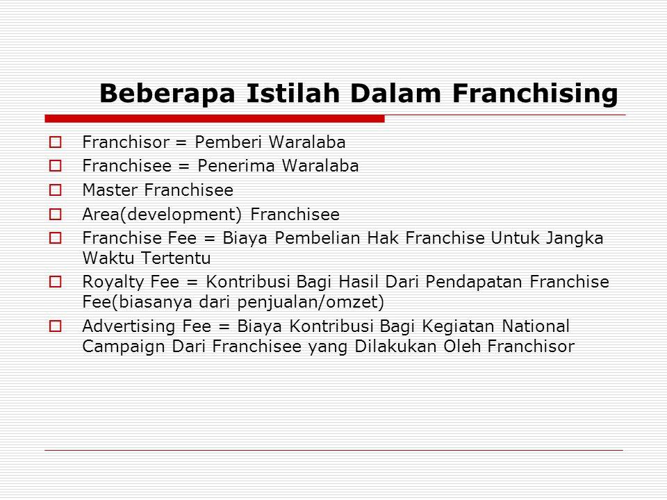 Beberapa Istilah Dalam Franchising  Franchisor = Pemberi Waralaba  Franchisee = Penerima Waralaba  Master Franchisee  Area(development) Franchisee
