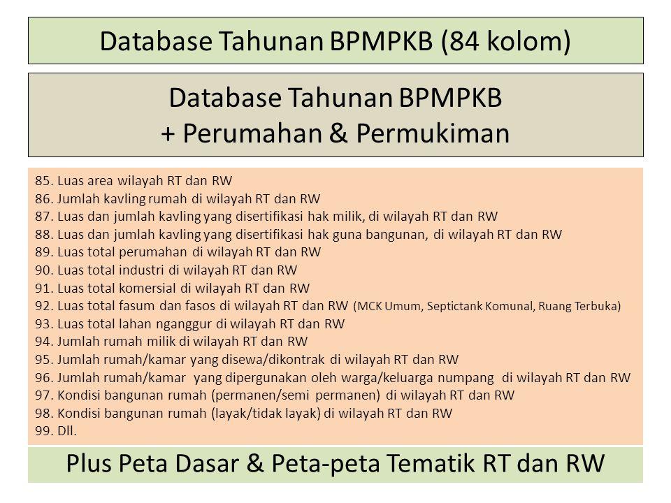 Database Tahunan BPMPKB (84 kolom) Database Tahunan BPMPKB + Perumahan & Permukiman 85. Luas area wilayah RT dan RW 86. Jumlah kavling rumah di wilaya