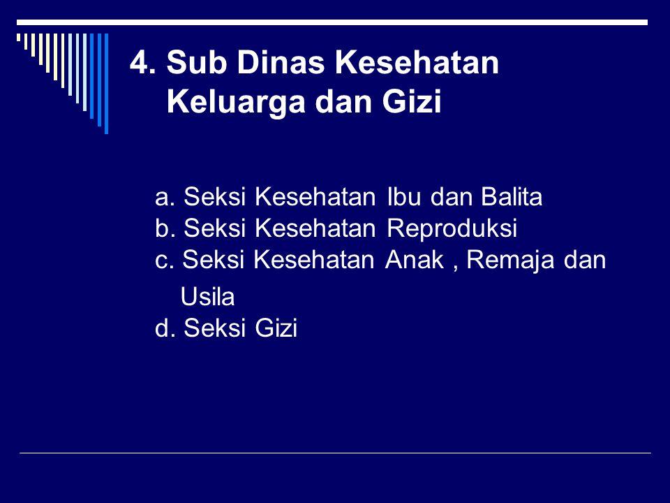 4. Sub Dinas Kesehatan Keluarga dan Gizi a. Seksi Kesehatan Ibu dan Balita b. Seksi Kesehatan Reproduksi c. Seksi Kesehatan Anak, Remaja dan Usila d.