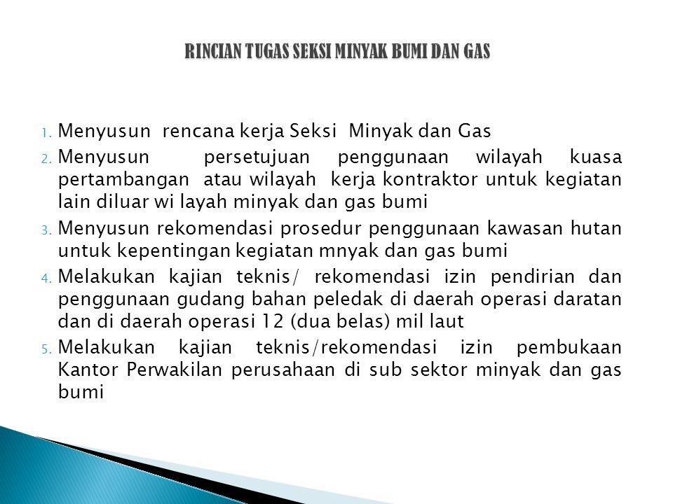 1. Menyusun rencana kerja Seksi Minyak dan Gas 2.