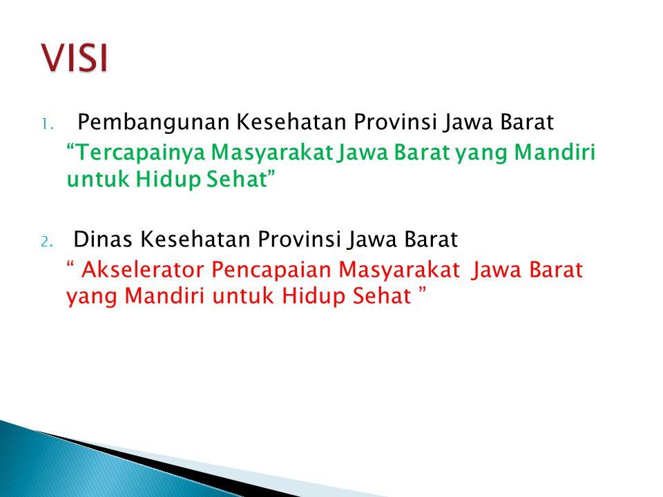 MISI Untuk mencapai visi Dinas Kesehatan Provinsi Jawa Barat ditetapkan 4 misi, yaitu : a)Meningkatkan akses masyarakat terhadap pelayanan kesehatan yang berkualitas.