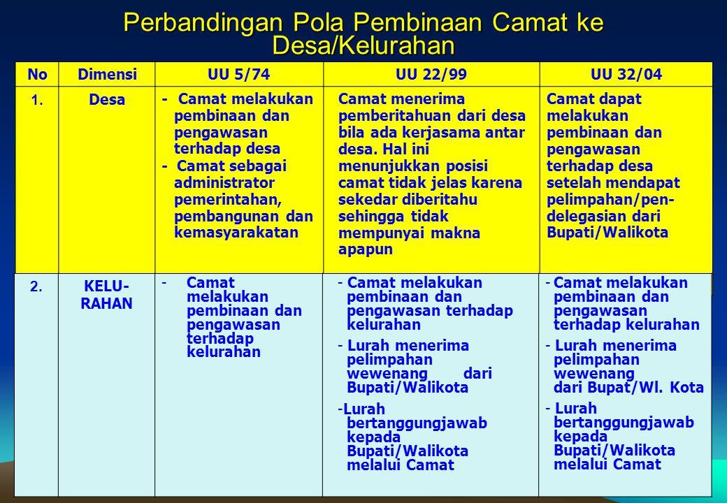 16 5.Memfasilitasi upaya penyelenggaraan ketentraman dan ketertiban umum; 6.Memfasilitasi pengembangan lembaga kemasyarakatan; 7.Memfasilitasi pembang