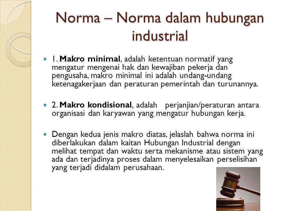 Norma – Norma dalam hubungan industrial 1.