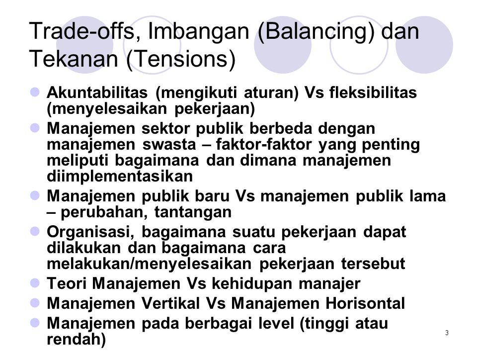 3 Trade-offs, Imbangan (Balancing) dan Tekanan (Tensions) Akuntabilitas (mengikuti aturan) Vs fleksibilitas (menyelesaikan pekerjaan) Manajemen sektor