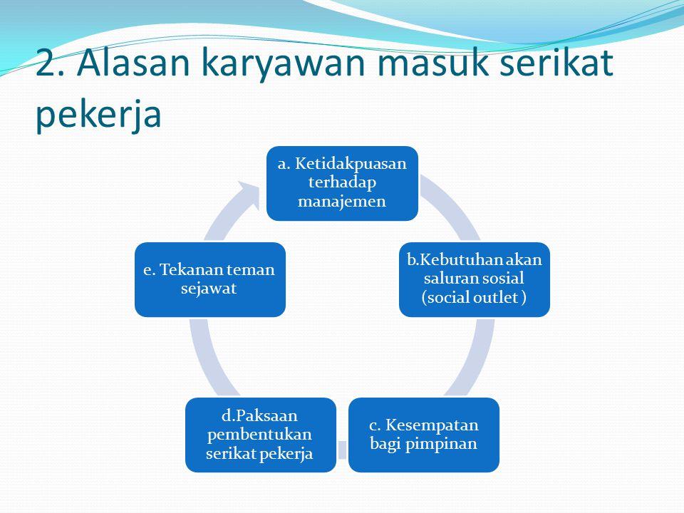 2. Alasan karyawan masuk serikat pekerja a. Ketidakpuasan terhadap manajemen b.Kebutuhan akan saluran sosial (social outlet ) c. Kesempatan bagi pimpi