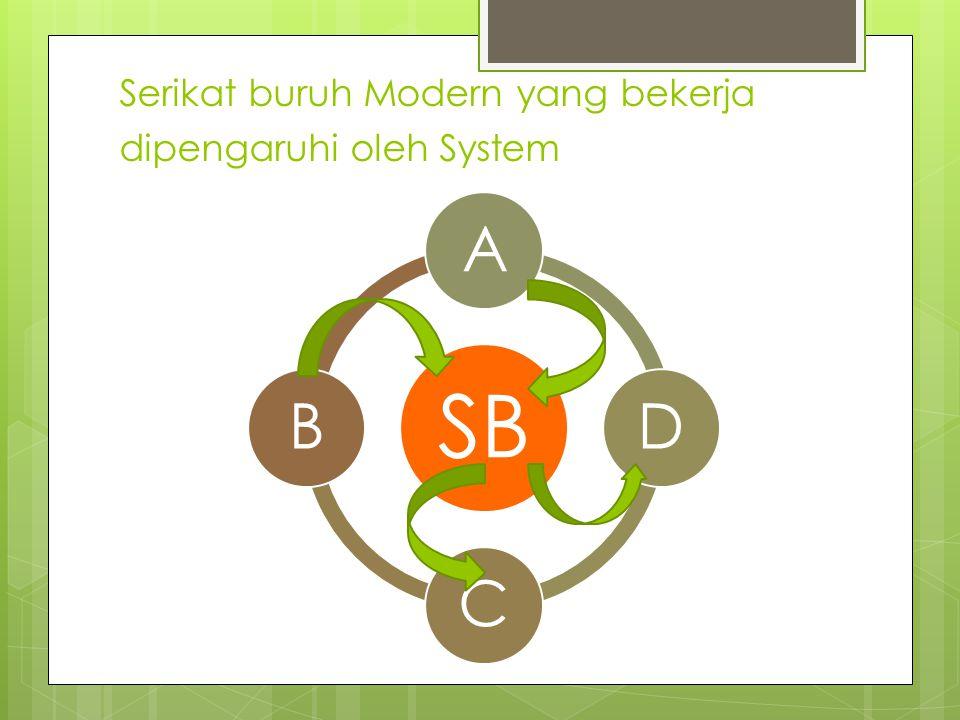 Serikat buruh Modern yang bekerja dipengaruhi oleh System SB ADCB