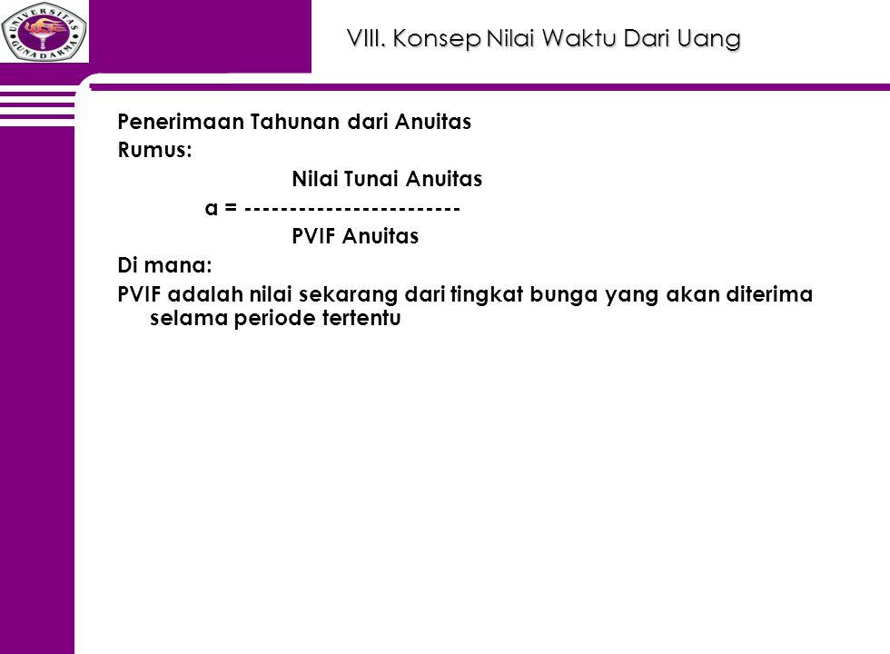 VIII. Konsep Nilai Waktu Dari Uang Penerimaan Tahunan dari Anuitas Rumus: Nilai Tunai Anuitas a = ------------------------ PVIF Anuitas Di mana: PVIF