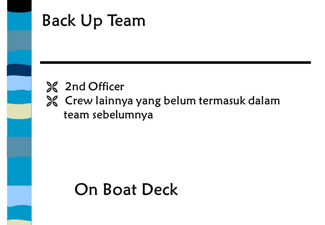 Back Up Team  2nd Officer  Crew lainnya yang belum termasuk dalam team sebelumnya On Boat Deck