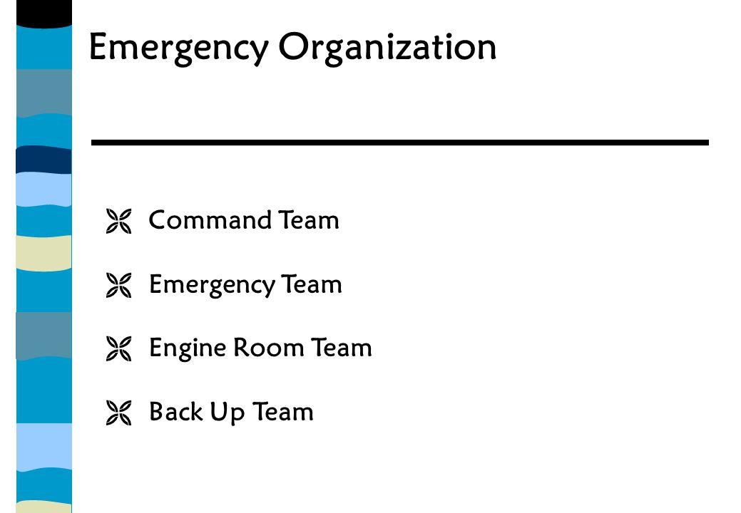 Emergency Organization  Command Team  Emergency Team  Engine Room Team  Back Up Team